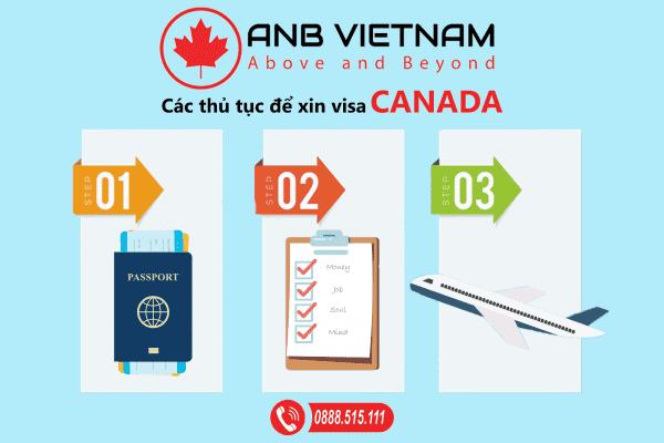 Những thủ tục để xin visa Canada