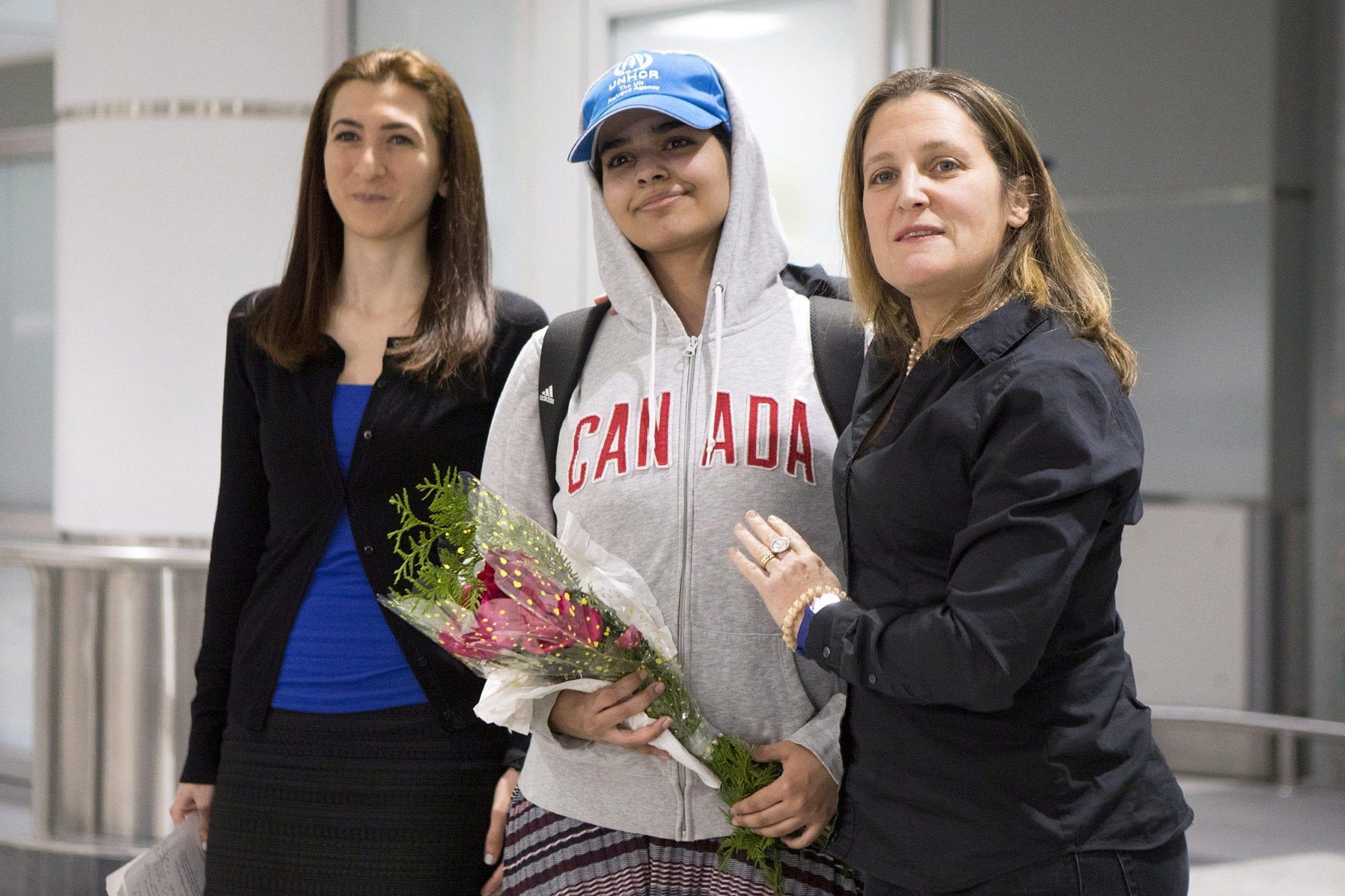 visa giám hộ canada