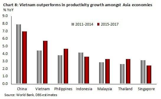 nền kinh tế singapore đứng thứ mấy thế giới, thu nhập bình quân singapore, kinh tế singapore, nền kinh tế singapore, kinh tế singapore đứng thứ mấy thế giới, kinh tế singapore đứng thứ mấy, kinh tế của singapore, nền kinh tế của singapore, kinh tế việt nam vượt singapore, chính sách kinh tế của singapore, kinh tế vĩ mô singapore, kinh tế singapore hiện nay, kinh tế singapore so với việt nam