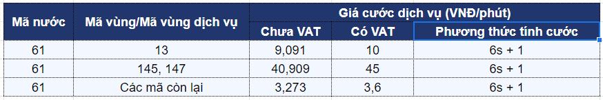 Cước phí viettel gọi từ Việt Nam sang Úc