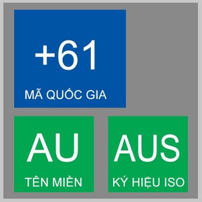 Mã vùng quốc gia Úc là +61