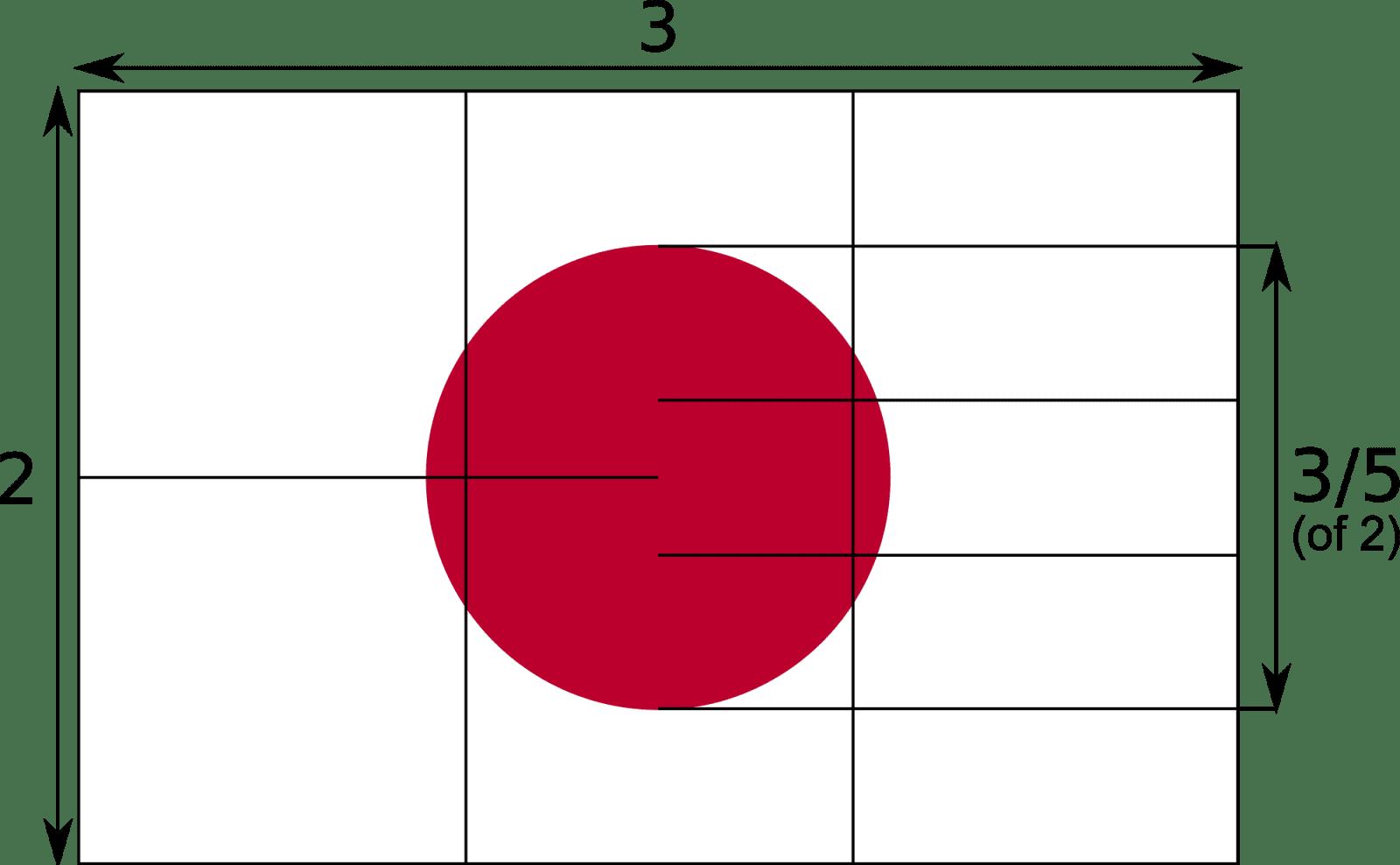 quốc kỳ nhật bản, quốc kỳ của nhật bản, ý nghĩa quốc kỳ nhật bản, hình ảnh quốc kỳ nhật bản, ý nghĩa của quốc kỳ nhật bản, nhật bản thay quốc kỳ