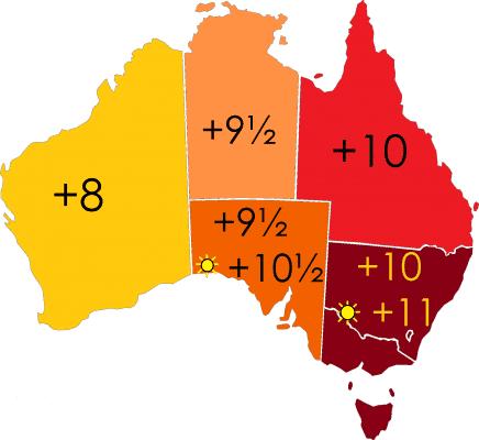 Sự thay đổi múi giờ tại Úc vào mùa hè