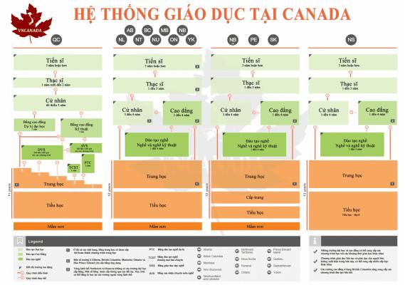 Quebec là bang có hệ thống giáo dục khá đặc biệt