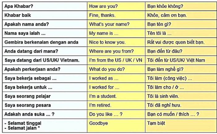 malaysia nói tiếng gì, người malaysia nói tiếng gì, malaysia dùng ngôn ngữ gì, ngôn ngữ malaysia, malaysia sử dụng ngôn ngữ gì, ngôn ngữ chính của malaysia, ngôn ngữ của malaysia, ngôn ngữ của người malaysia, malaysia ngôn ngữ chính thức, malaysia nói ngôn ngữ gì, malaysia dùng tiếng gì, nước malaysia nói tiếng gì, malaysia nói tiếng trung, chữ viết malaysia, ngôn ngữ chính thức của malaysia, người malaysia nói tiếng trung, ngôn ngữ ở malaysia