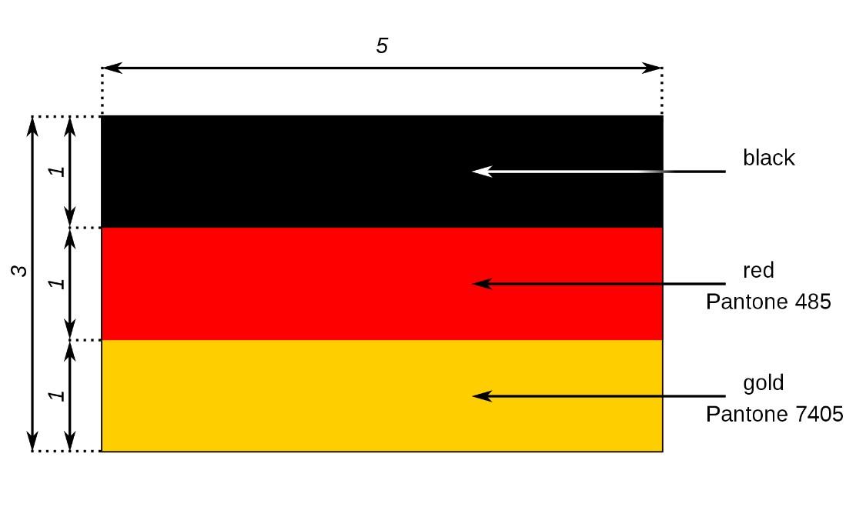 cờ đức, lá cờ đức, lá cờ nước đức, lá cờ của đức, lá cờ của nước đức, lá cờ đức quốc xã, cờ đức màu gì, là cờ đức, lá cờ bỉ và đức, ý nghĩa của lá cờ đức, ý nghĩa lá cờ đức quốc xã, ý nghĩa lá cờ đức,